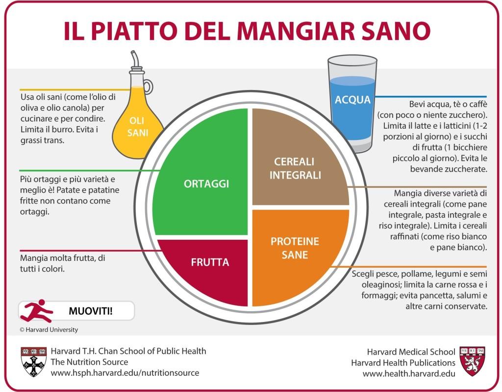 Italian HEP Dec2015 1024x801 1 Dott.ssa Roberta Fratini